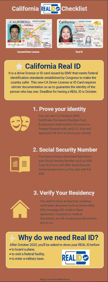 California Real ID Checklist