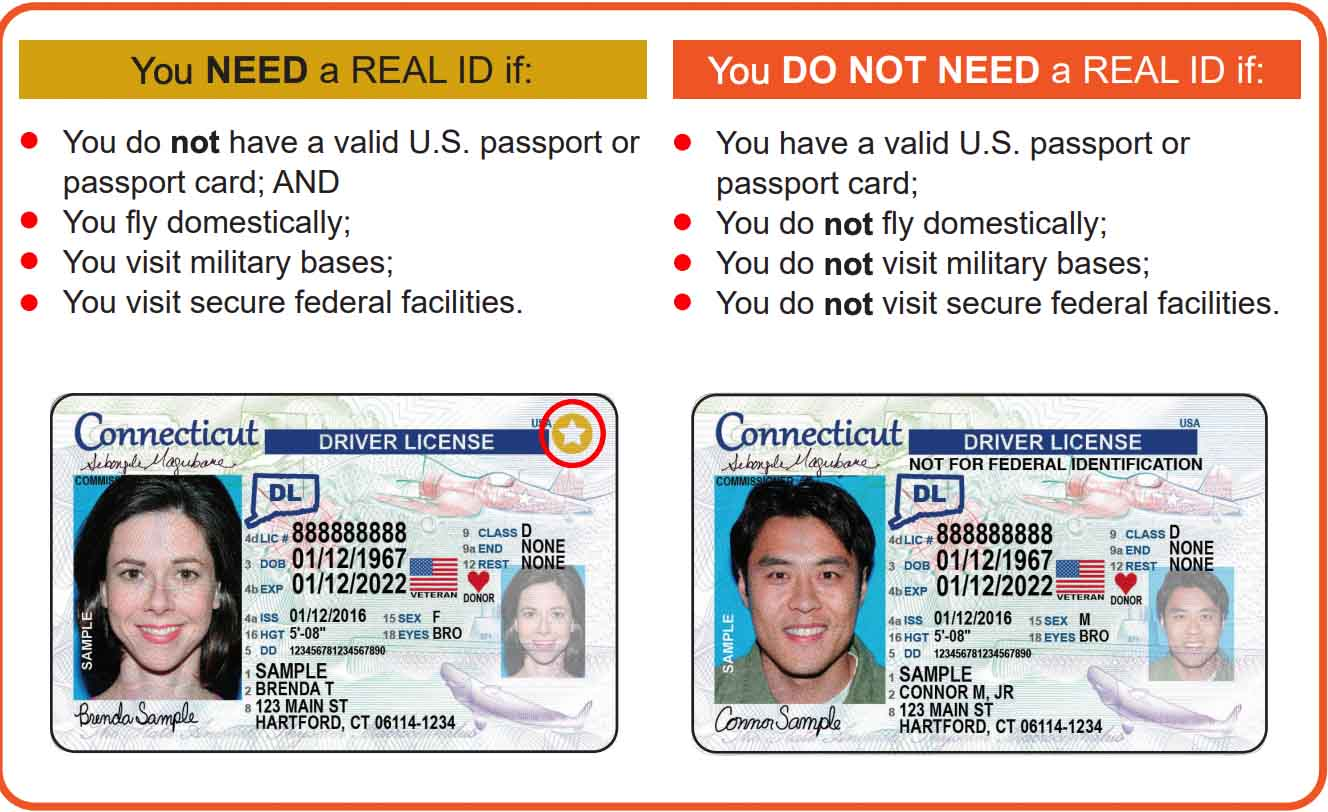 State Driver's License and Real ID version